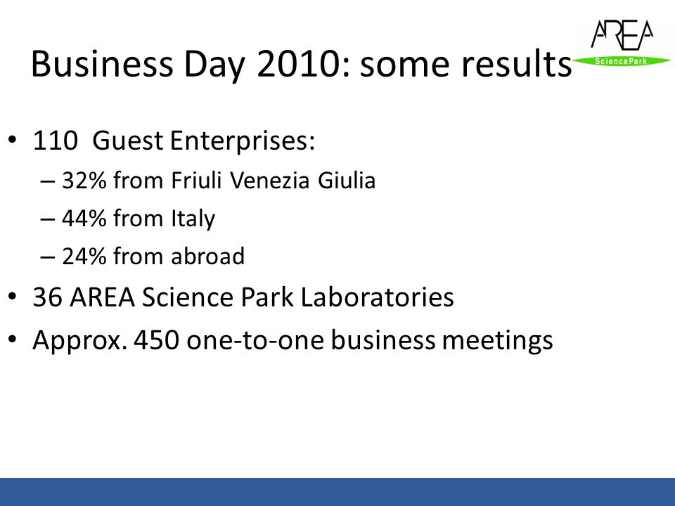 Business Day 2010: some results