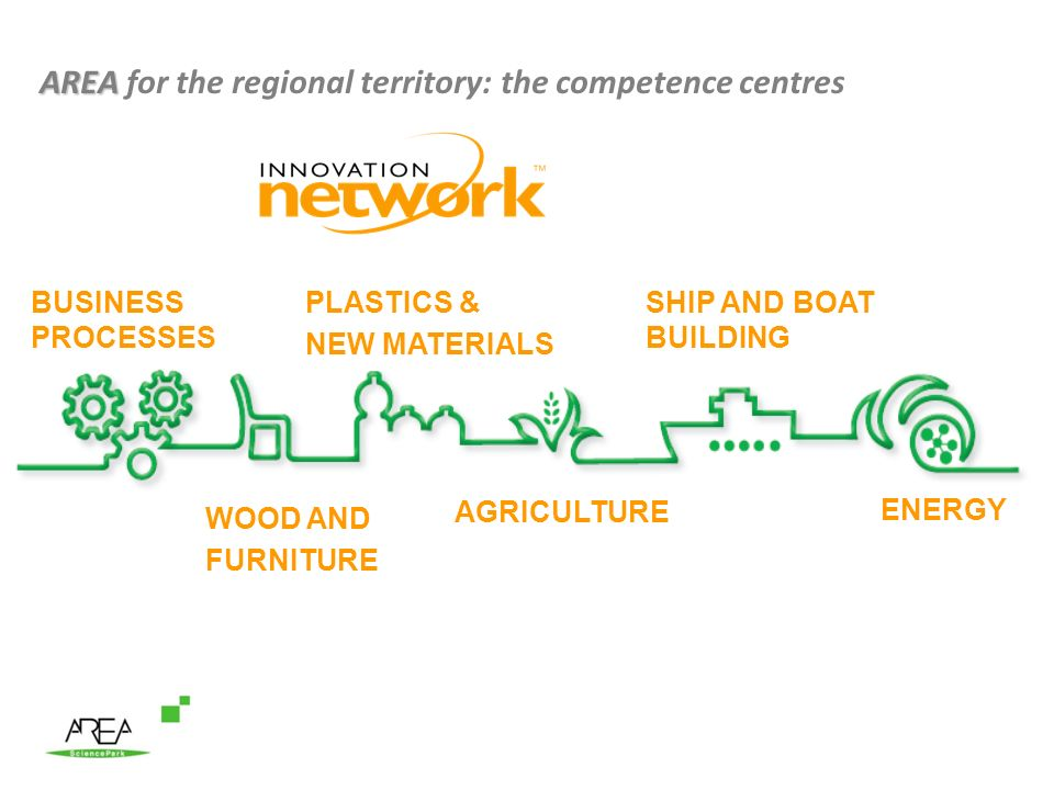 AREA for the regional territory: the competence centres