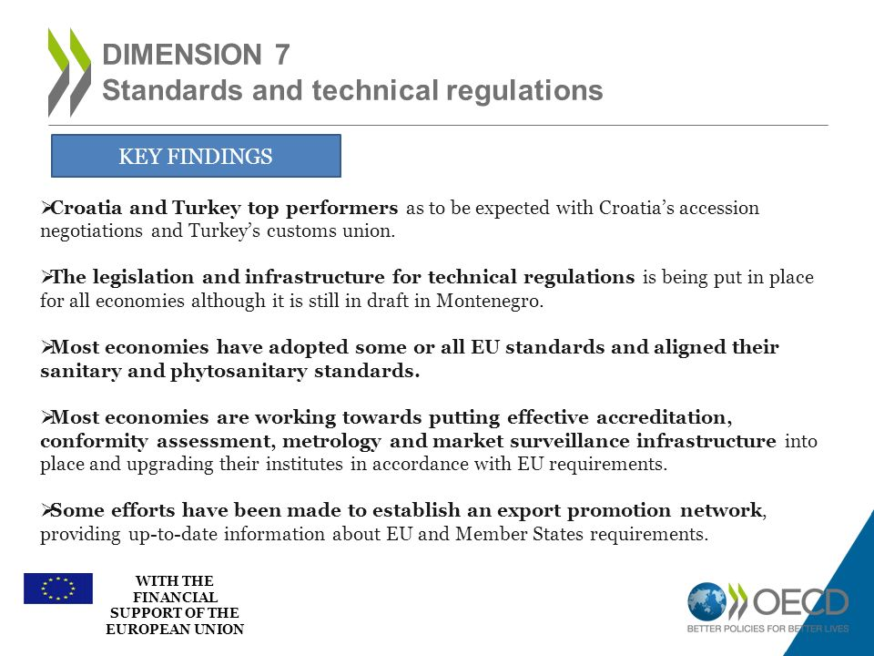 Dimension 7 Standards and technical regulations