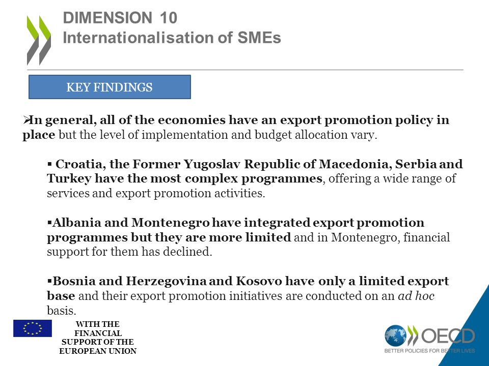 Dimension 10 Internationalisation of SMEs