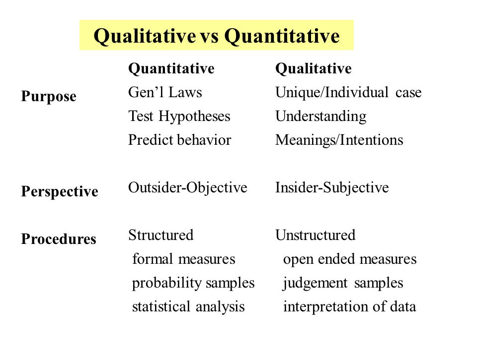 an analysis of the methods of objective test construction View of more participative methods in the construction of  2 to identify and  analyze the approaches for obtaining weights (a) statistical  properties of  importance ratings (particularly, internal consistency and test-retest reliability),  and (iii) the.