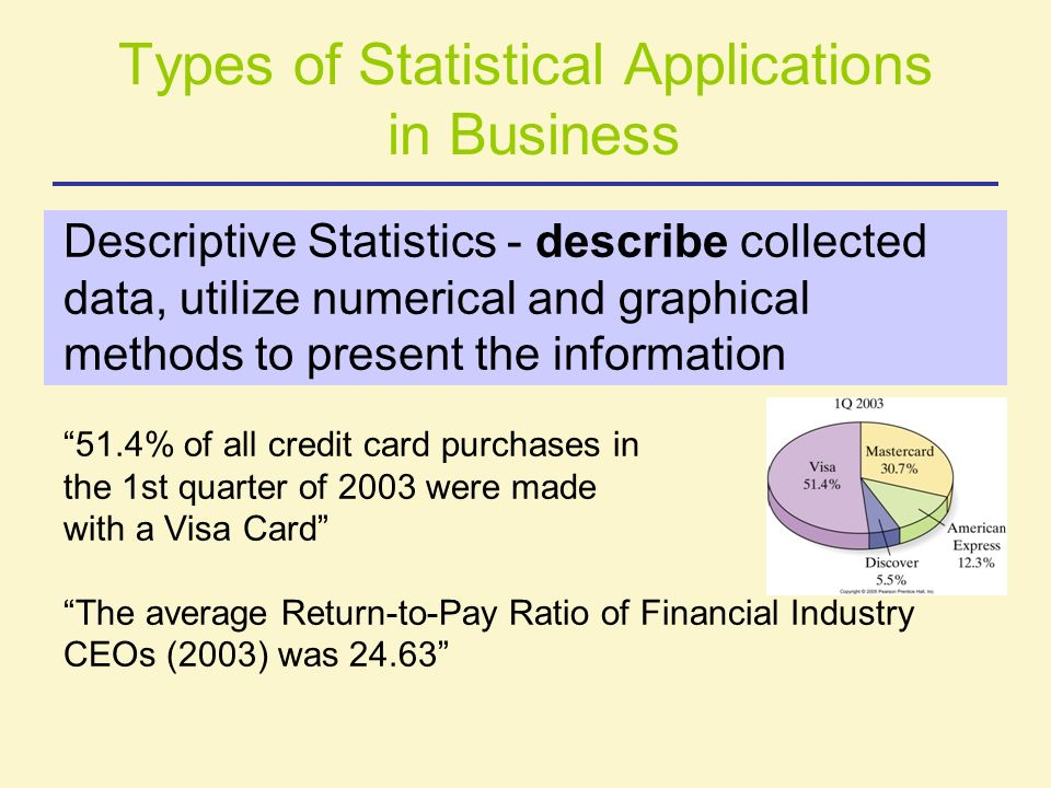 statistical methods of business Assignment 4: statistical analyses assignment description in this assignment, you will practice methods you learned in class for descriptive and.