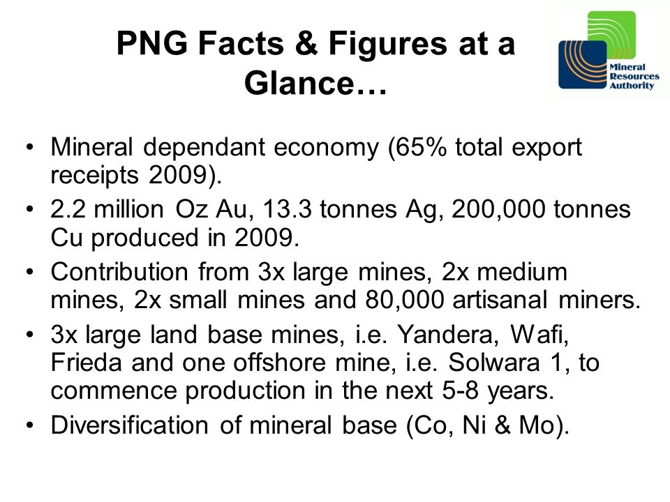 PNG Facts & Figures at a Glance…