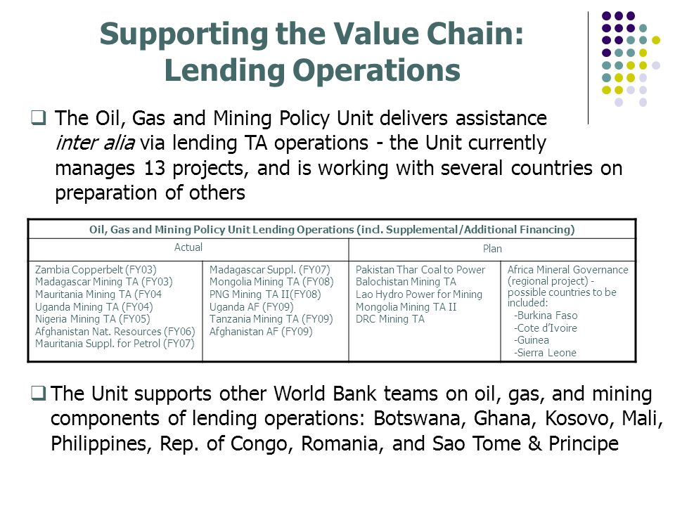 Supporting the Value Chain:
