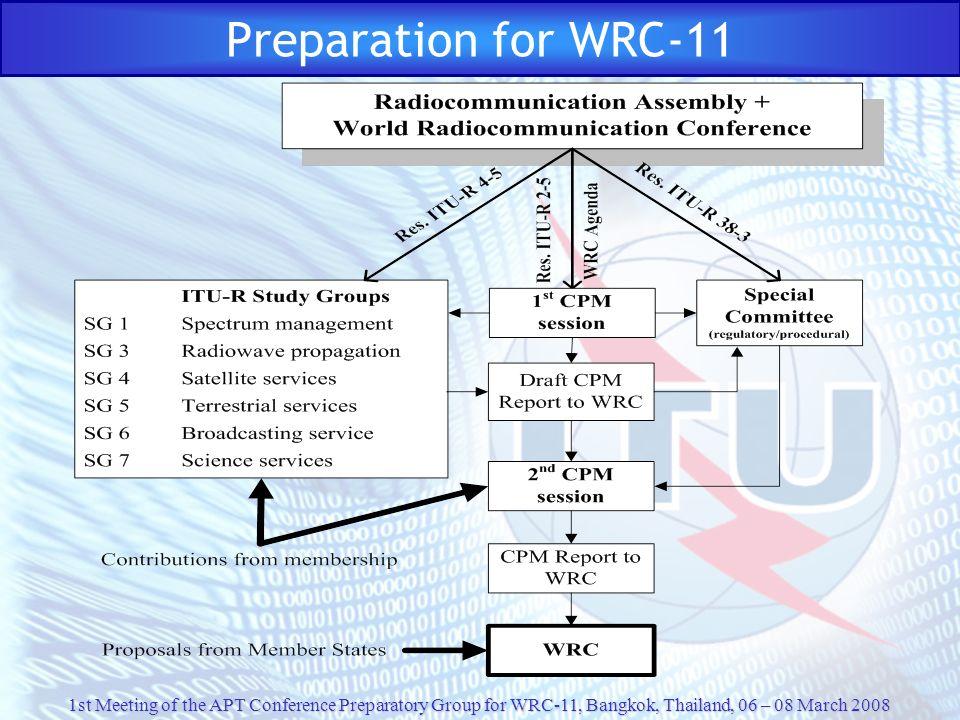 Preparation for WRC-11