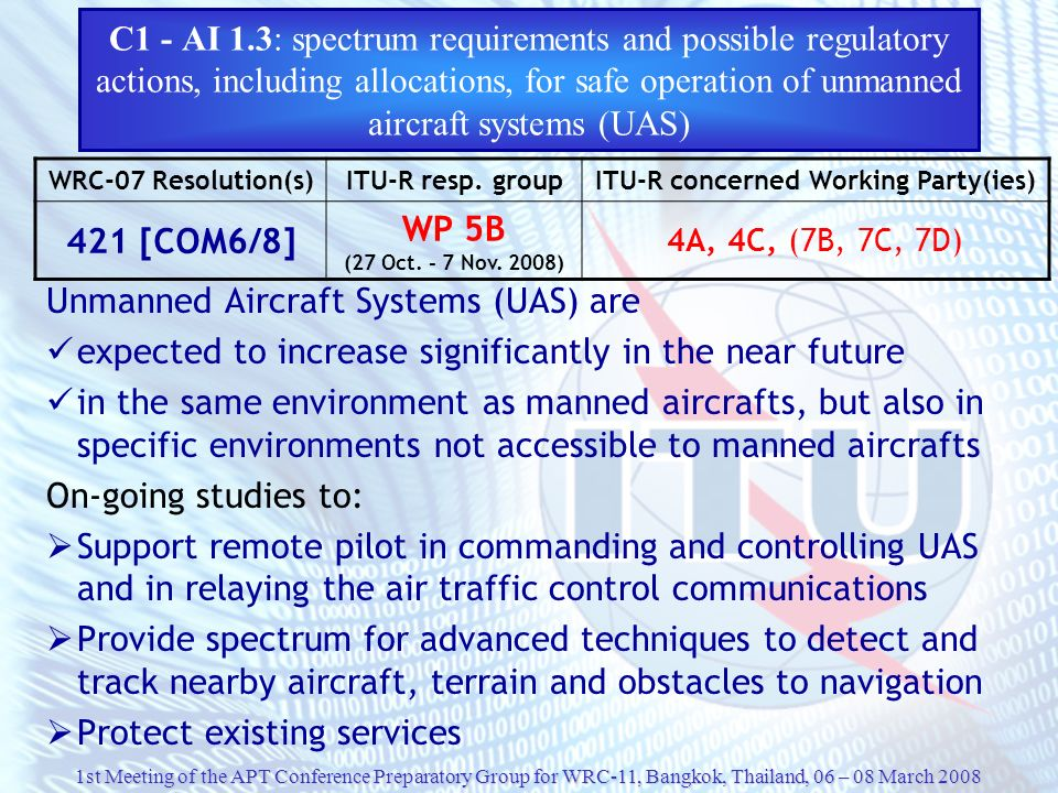 Unmanned Aircraft Systems (UAS) are