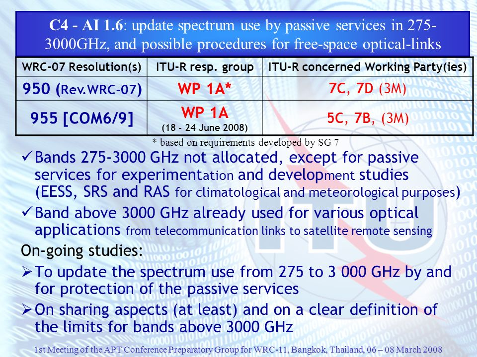 C4 - AI 1.6: update spectrum use by passive services in 275-3000GHz, and possible procedures for free-space optical-links