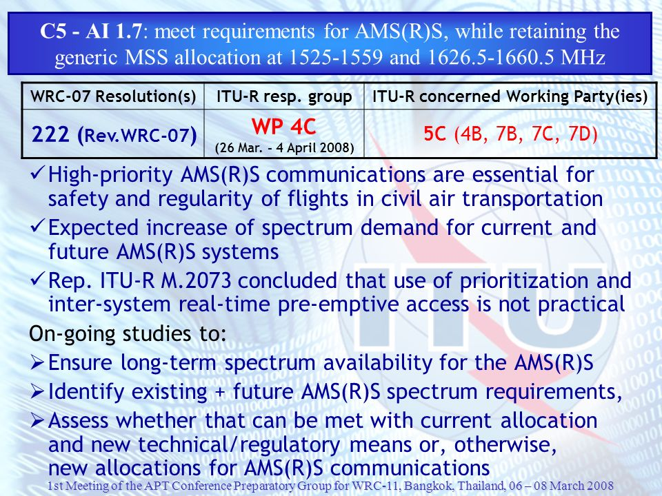 Ensure long-term spectrum availability for the AMS(R)S