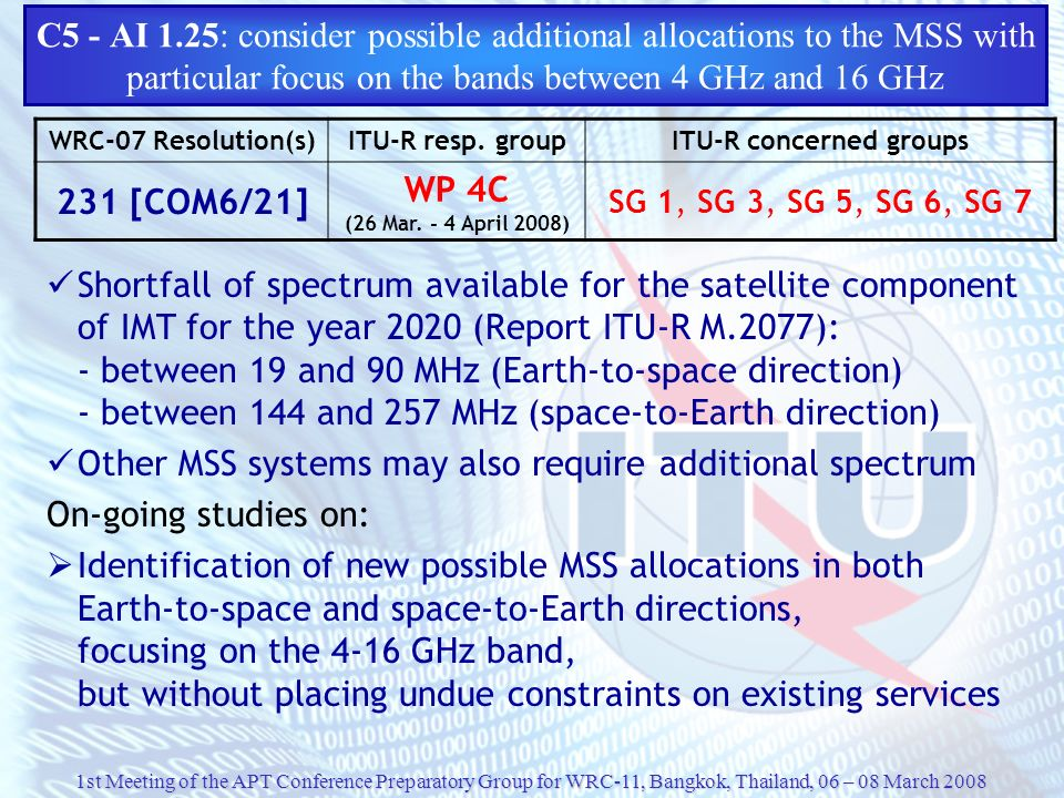 Other MSS systems may also require additional spectrum
