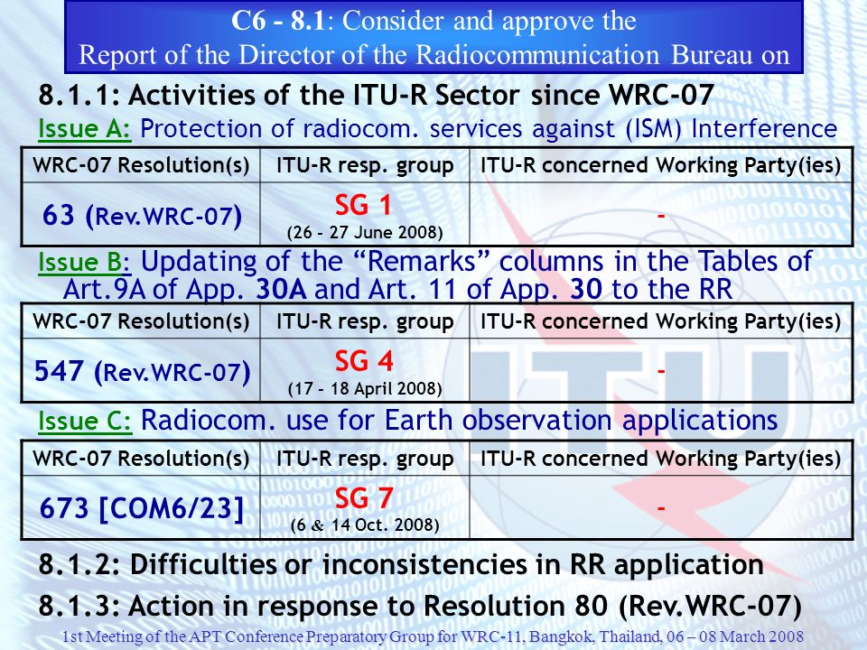 8.1.1: Activities of the ITU-R Sector since WRC-07 63 (Rev.WRC-07)