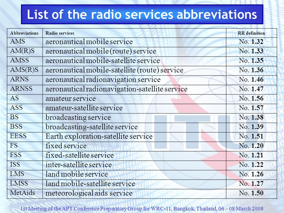 List of the radio services abbreviations