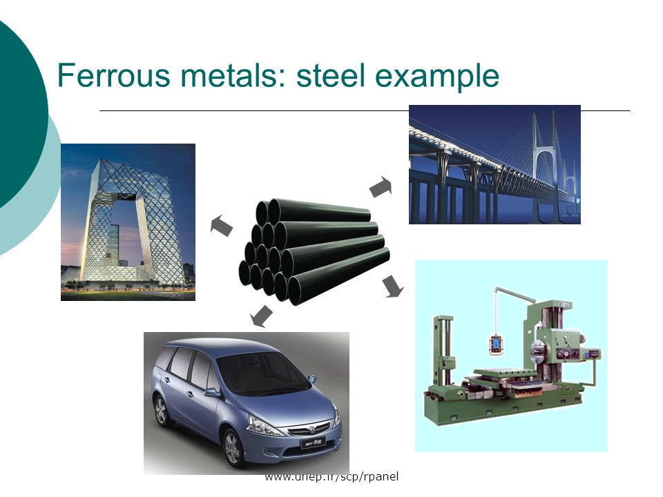 Ferrous metals: steel example