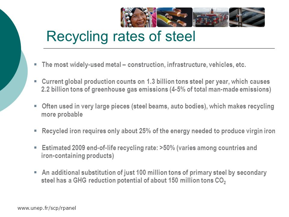 Recycling rates of steel