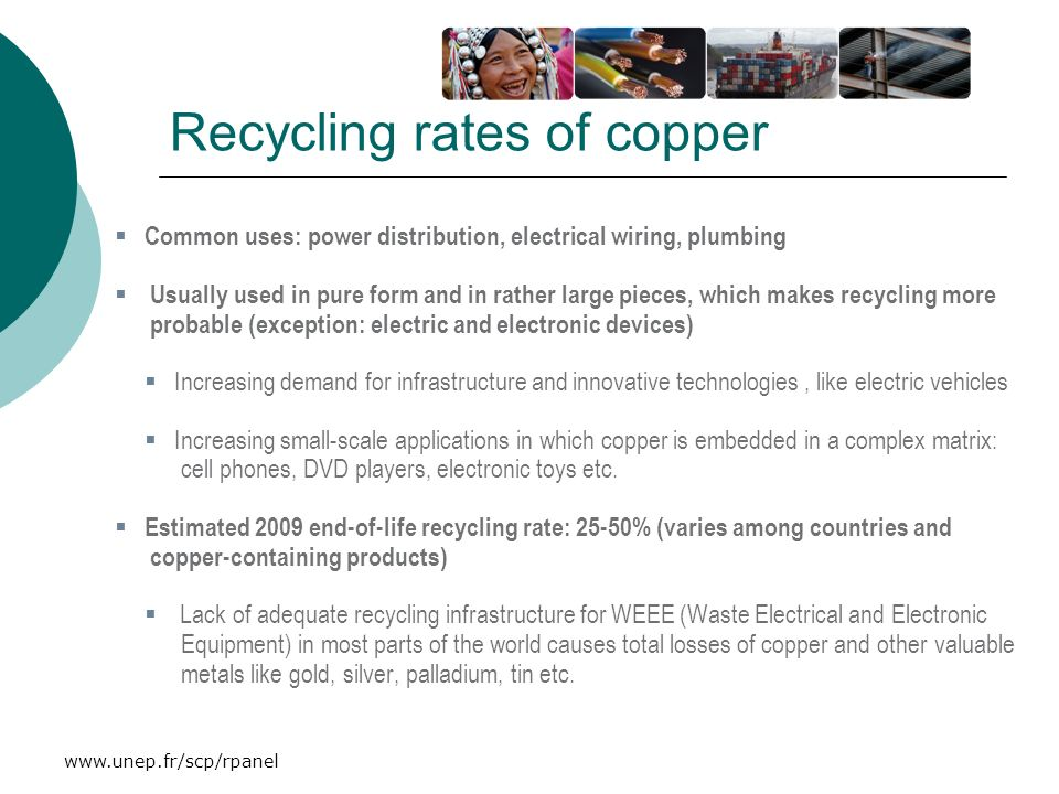 Recycling rates of copper