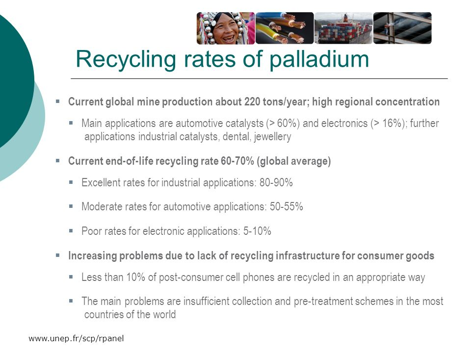 Recycling rates of palladium