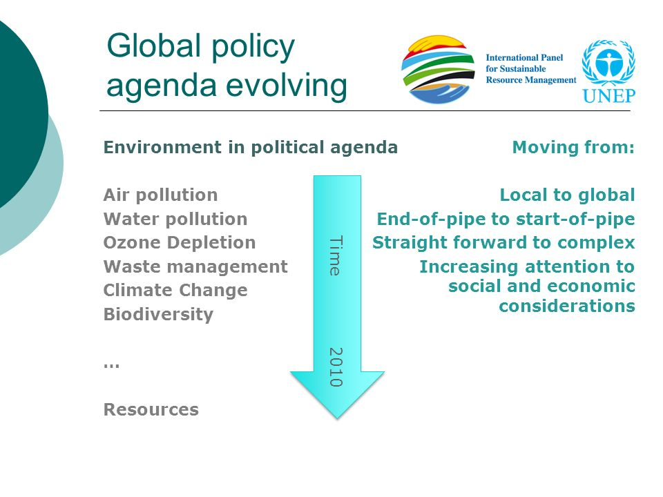Global policy agenda evolving