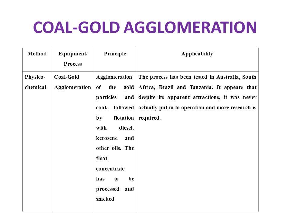 COAL-GOLD AGGLOMERATION
