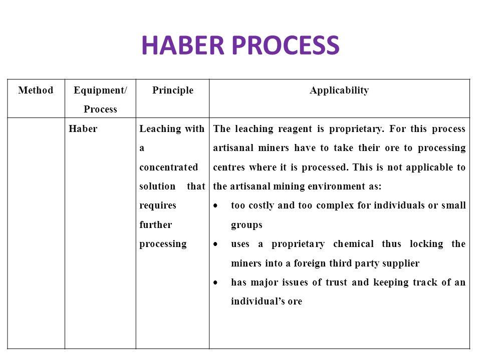 HABER PROCESS Method Equipment/ Process Principle Applicability Haber