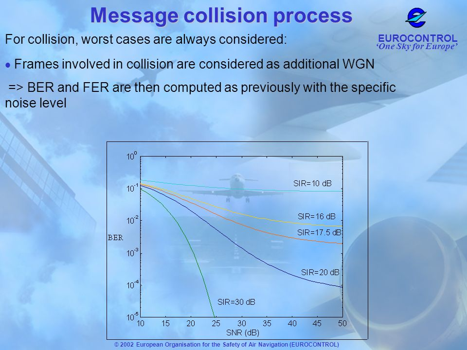 Message collision process
