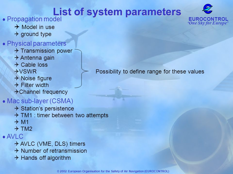 List of system parameters