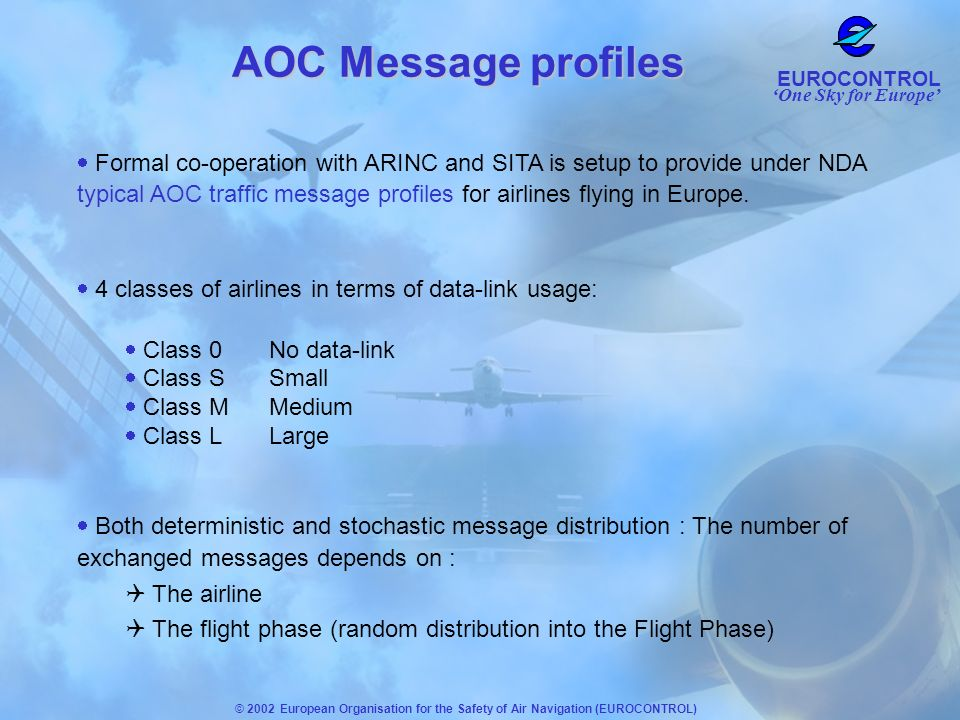 AOC Message profiles