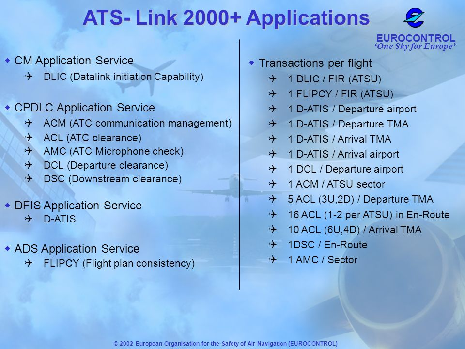 ATS- Link 2000+ Applications