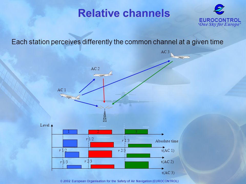 Each station perceives differently the common channel at a given time