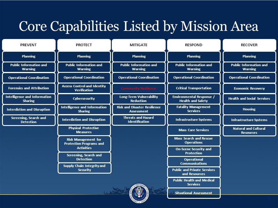 Association Of Defense Communities June 23 Ppt Video