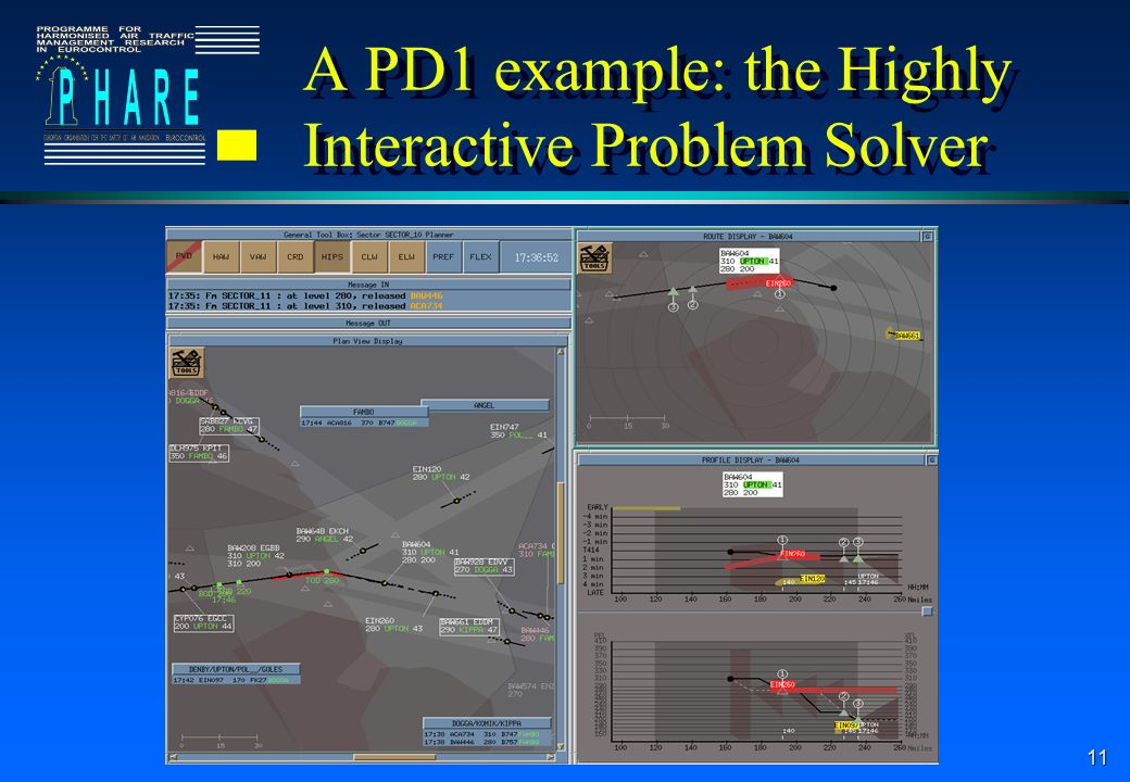 A PD1 example: the Highly Interactive Problem Solver