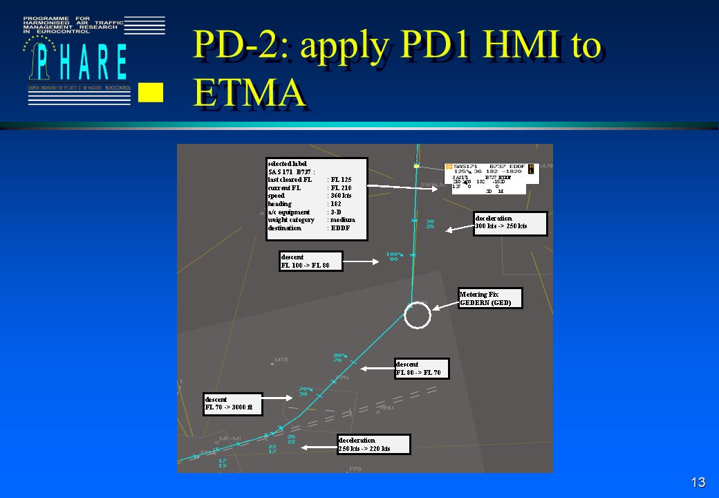 PD-2: apply PD1 HMI to ETMA