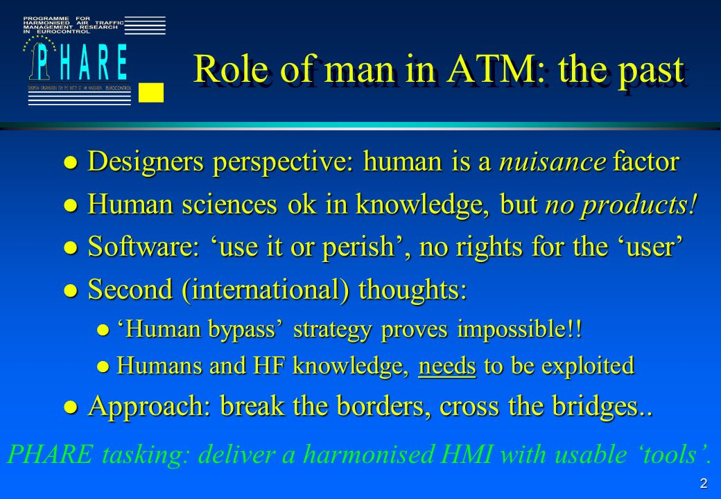 Role of man in ATM: the past