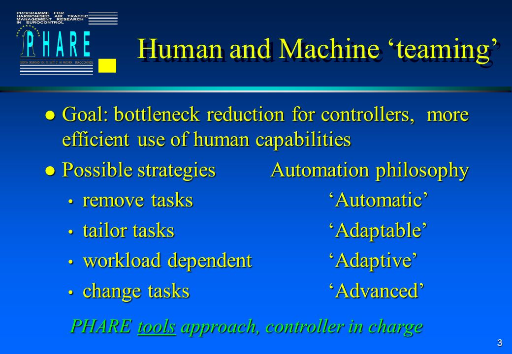 Human and Machine 'teaming'