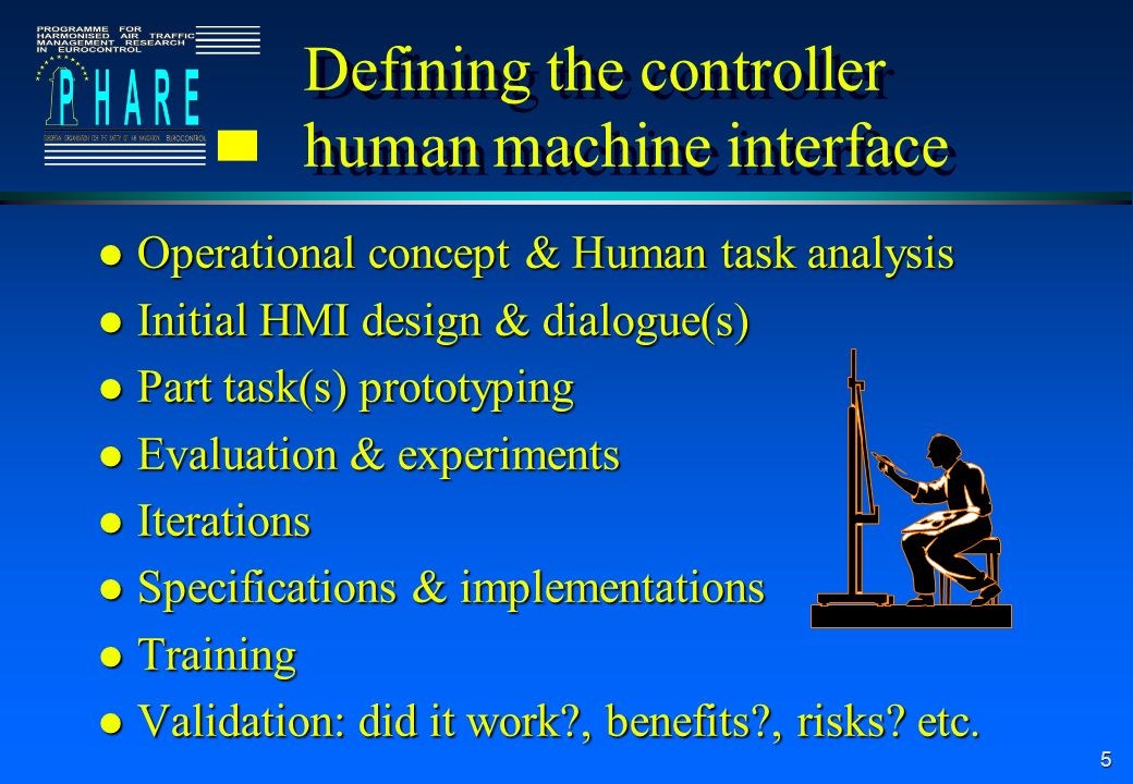 Defining the controller human machine interface