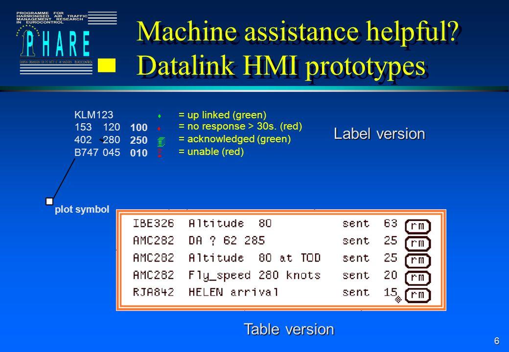Machine assistance helpful Datalink HMI prototypes