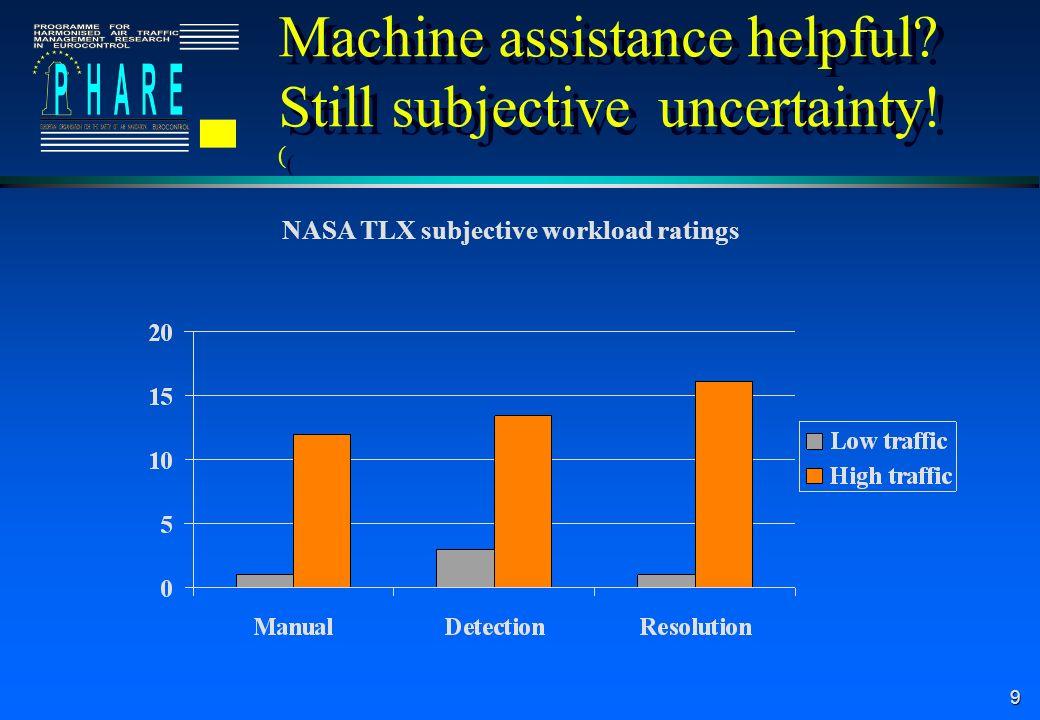 Machine assistance helpful Still subjective uncertainty! (