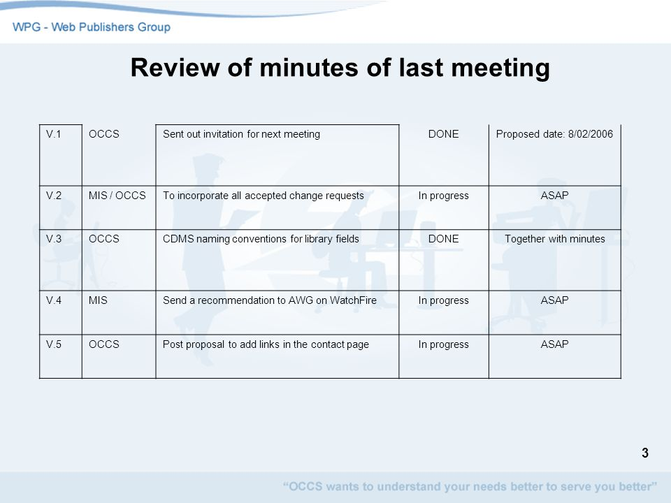 Review of minutes of last meeting