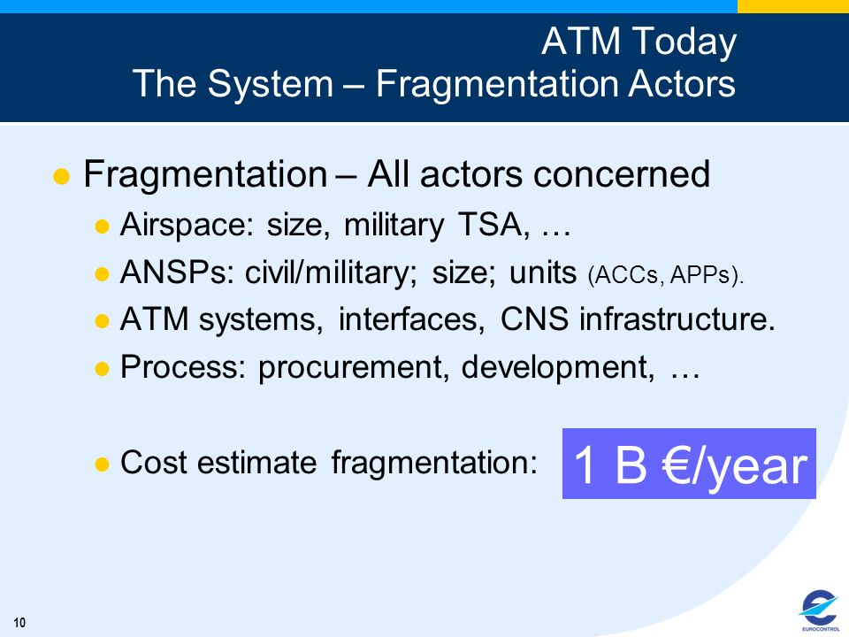 ATM Today The System – Fragmentation Actors