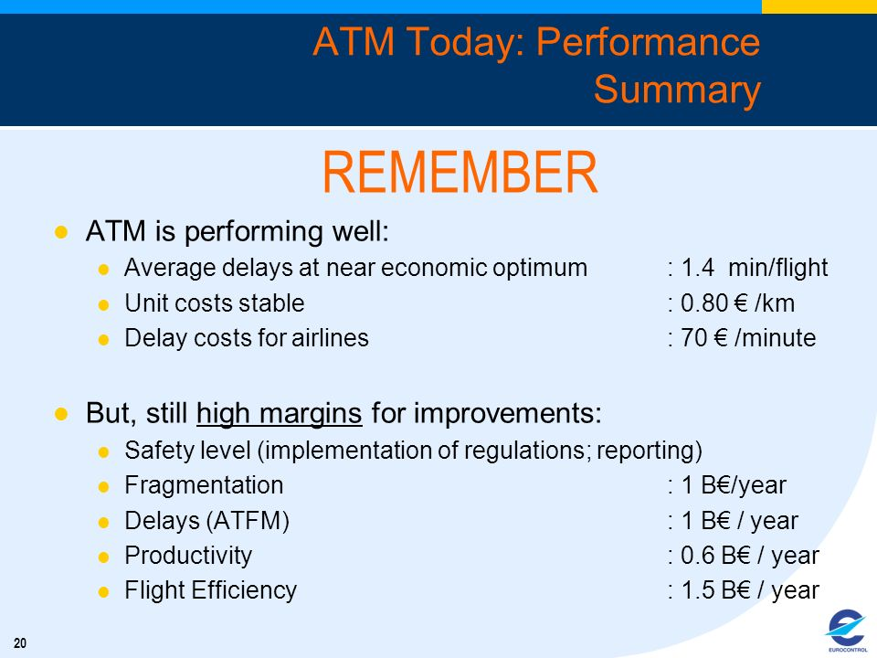 ATM Today: Performance Summary