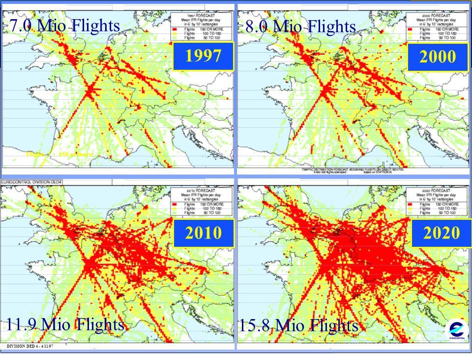 7.0 Mio Flights 8.0 Mio Flights 1997 2000 2010 2020 11.9 Mio Flights