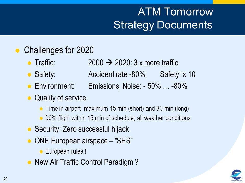 ATM Tomorrow Strategy Documents