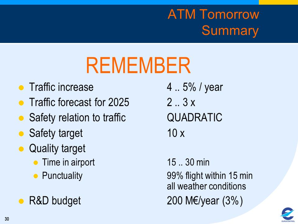 REMEMBER ATM Tomorrow Summary Traffic increase 4 .. 5% / year