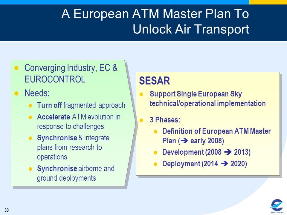 A European ATM Master Plan To Unlock Air Transport
