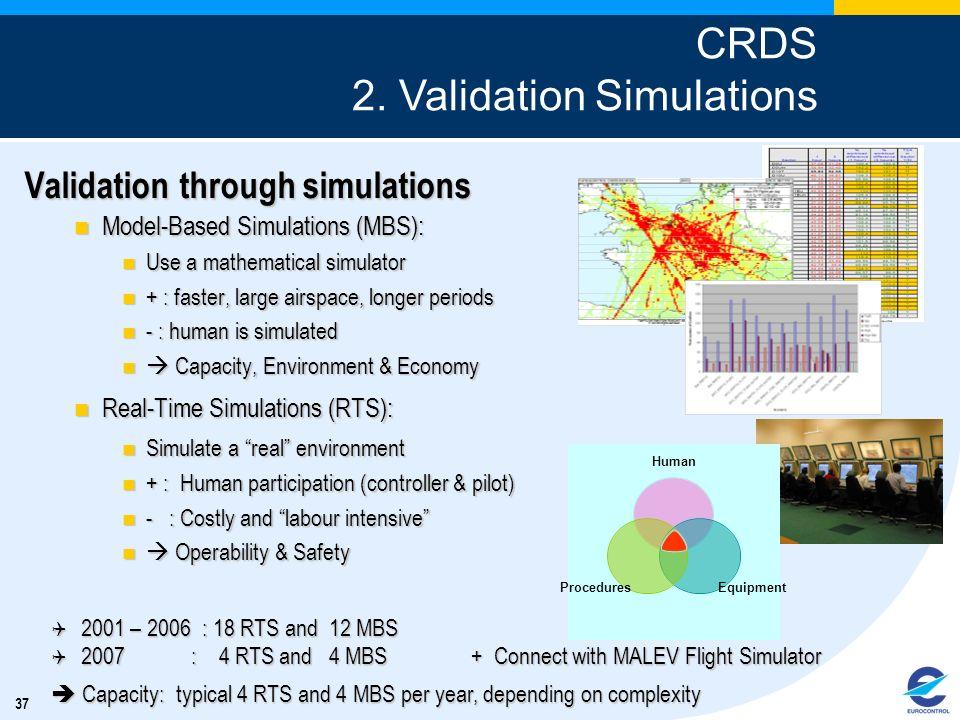 2. Validation Simulations