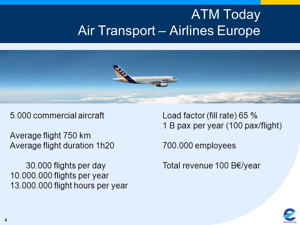 ATM Today Air Transport – Airlines Europe
