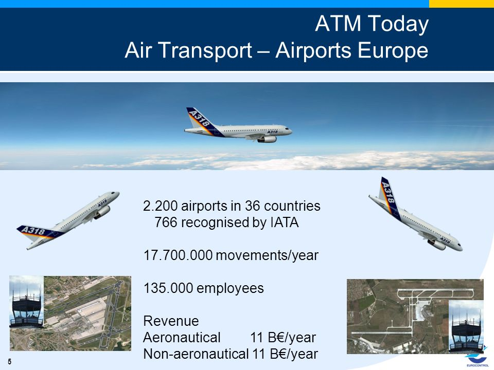 ATM Today Air Transport – Airports Europe