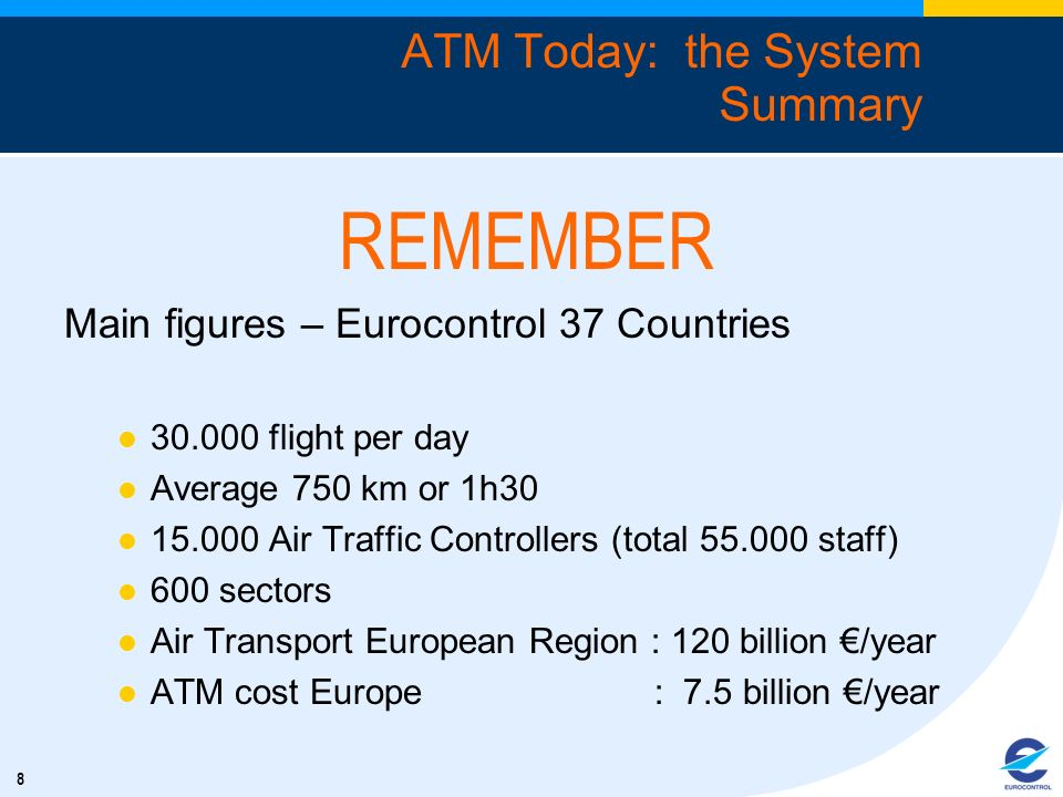 ATM Today: the System Summary