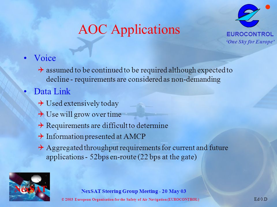 AOC Applications Voice Data Link