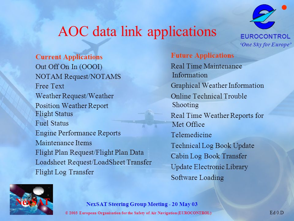 AOC data link applications