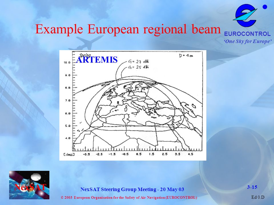 Example European regional beam