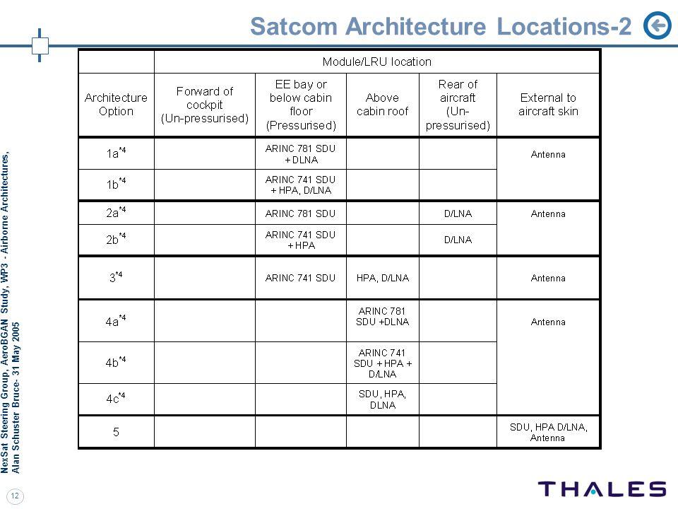 Satcom Architecture Locations-2